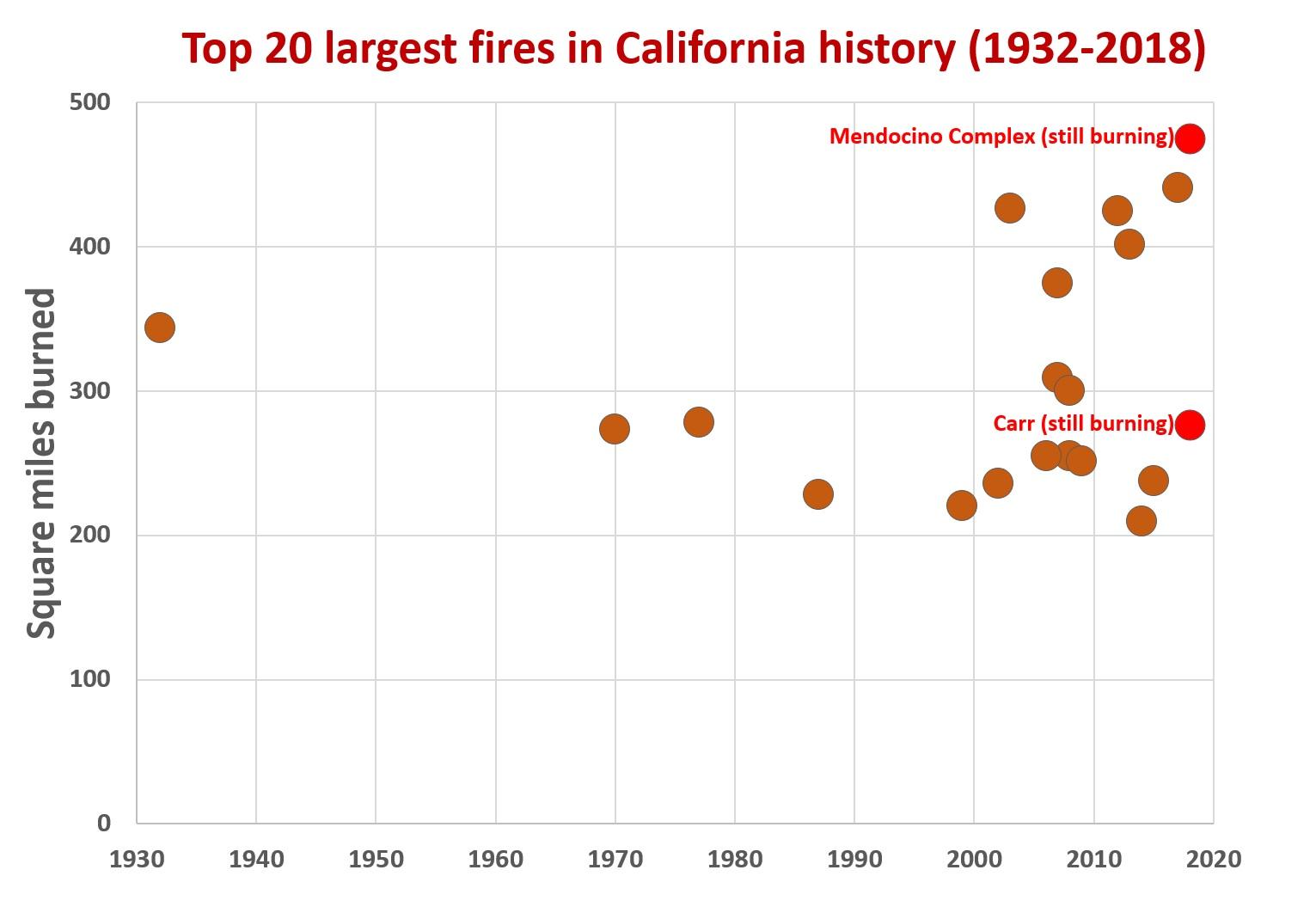 CA fires1