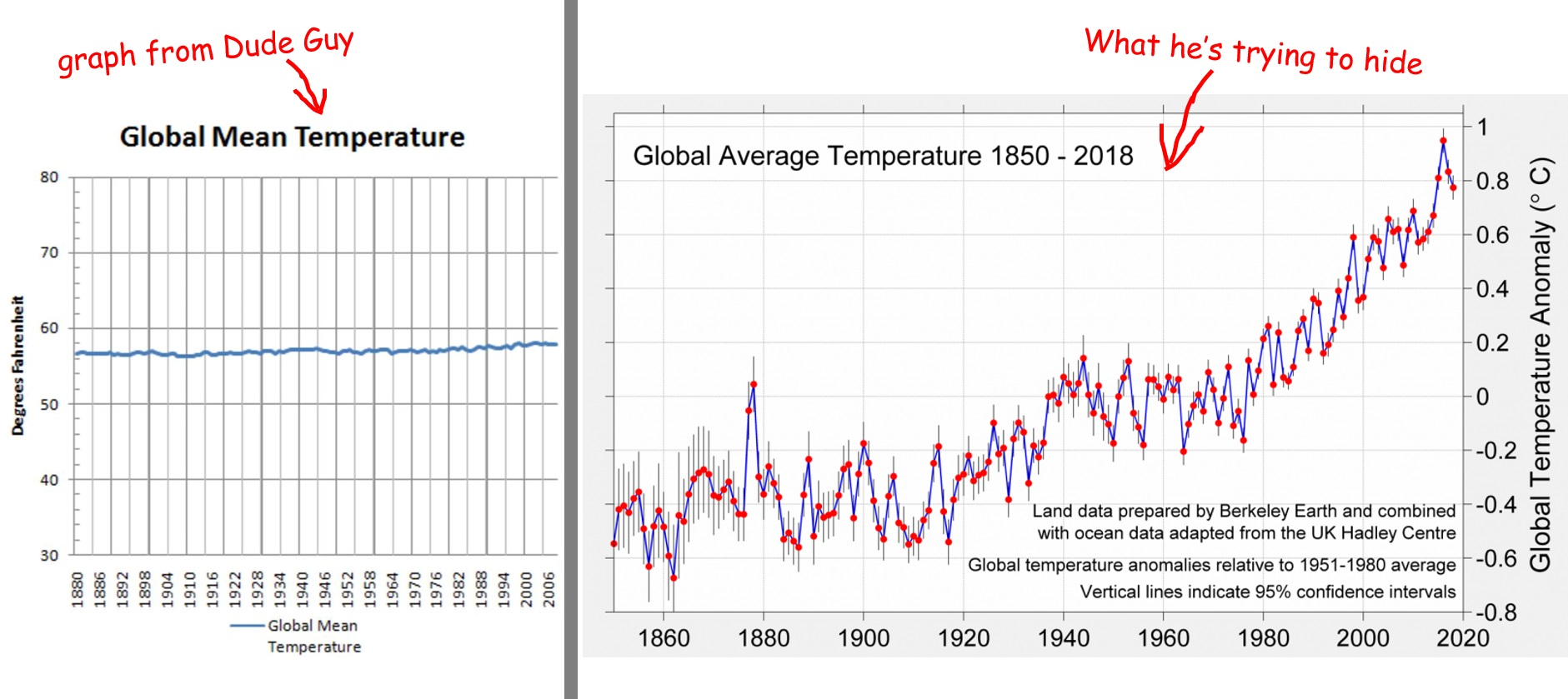 dys climate graphs.jpg