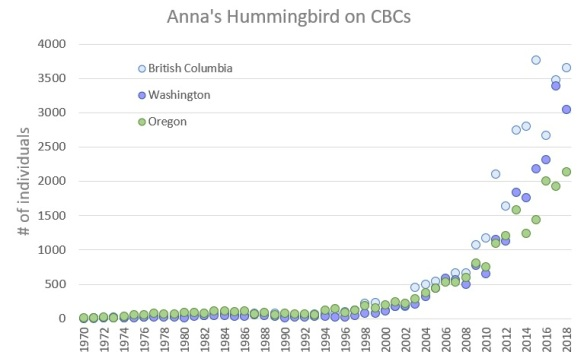 ANHU CBC graph.jpg