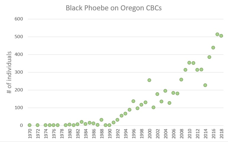 BLPH OR graph.jpg