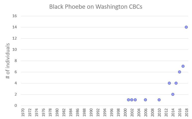 BLPH WA graph.jpg