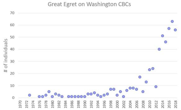 GREG WA graph.jpg