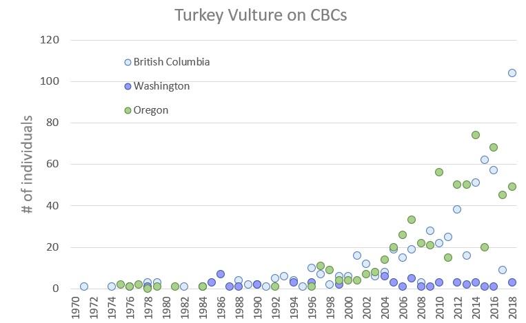 TUVU CBC graph.jpg